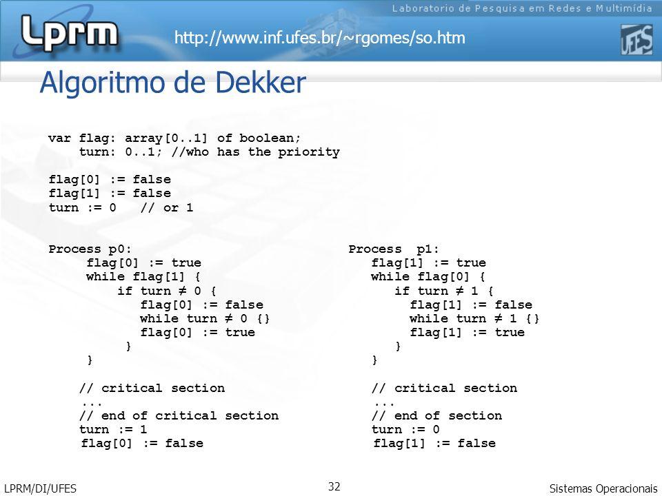 Algoritmo de Dekker var flag: array[0..1] of boolean;